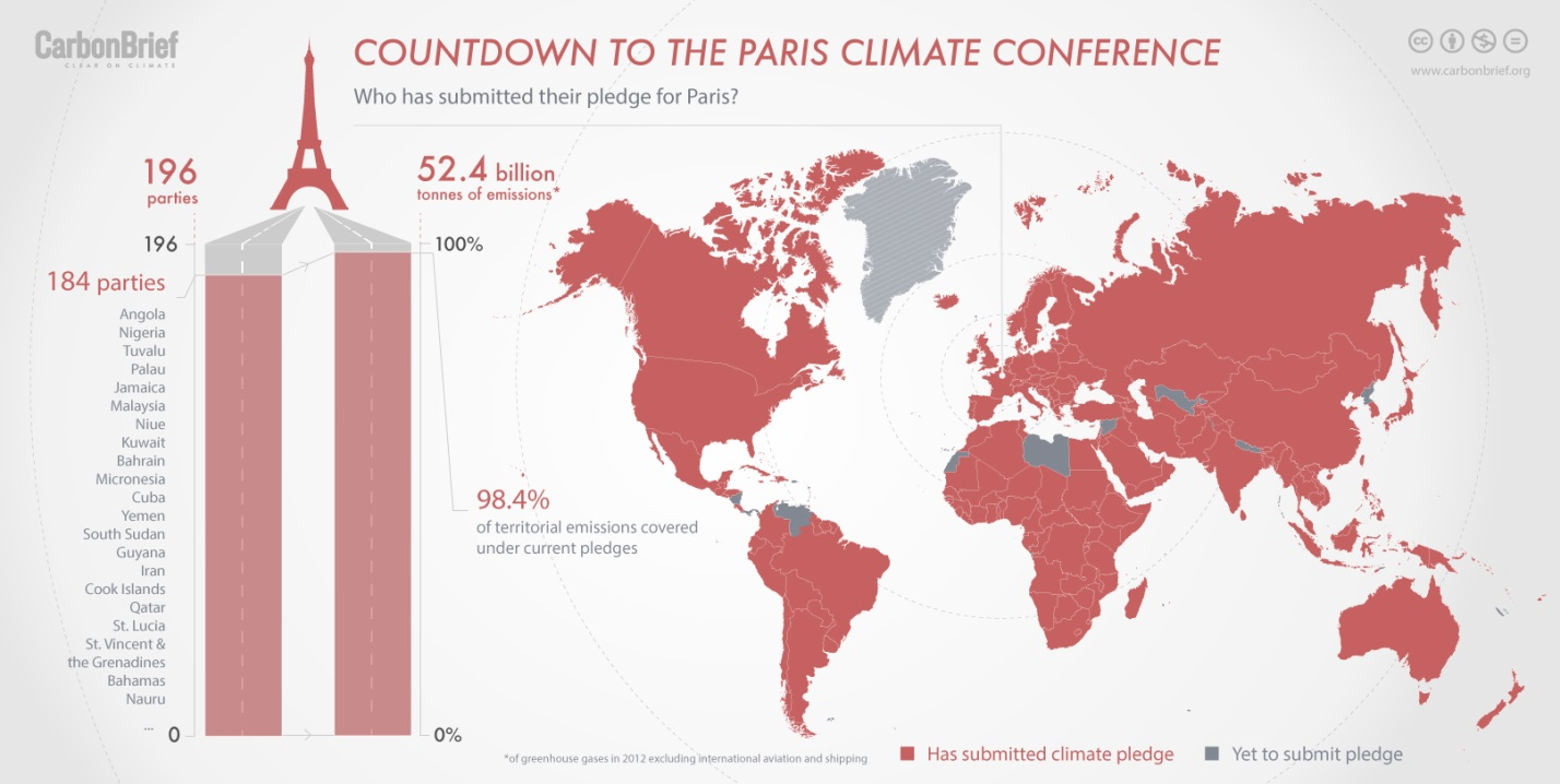 http://www.carbonbrief.org/paris-2015-tracking-country-climate-pledges